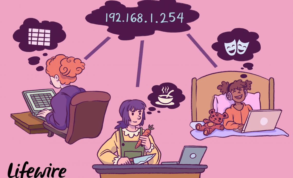 Иллюстрация трех человек, использующих IP 192.168.1.254