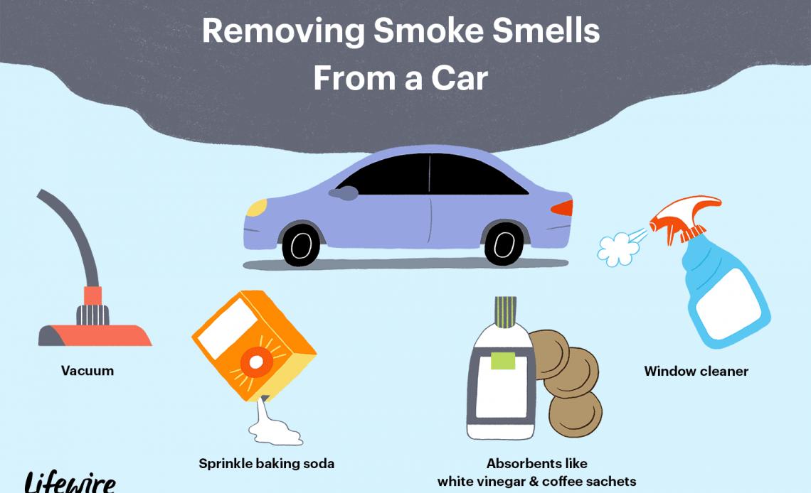 Иллюстрация инструментов, необходимых для удаления запахов дыма из автомобиля.