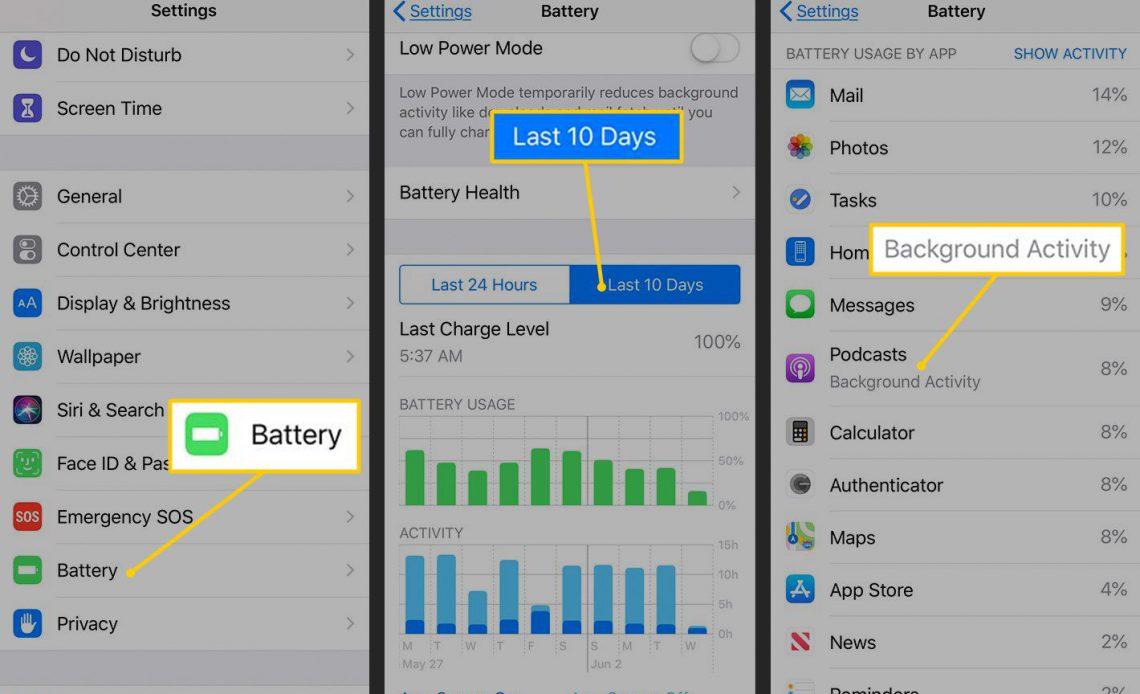Батарея, последние 10 дней, статус фоновой активности в настройках iOS
