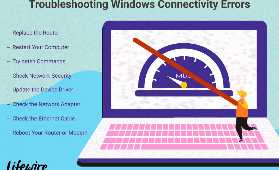 Иллюстрация со списком действий по устранению неполадок при подключении к Windows.