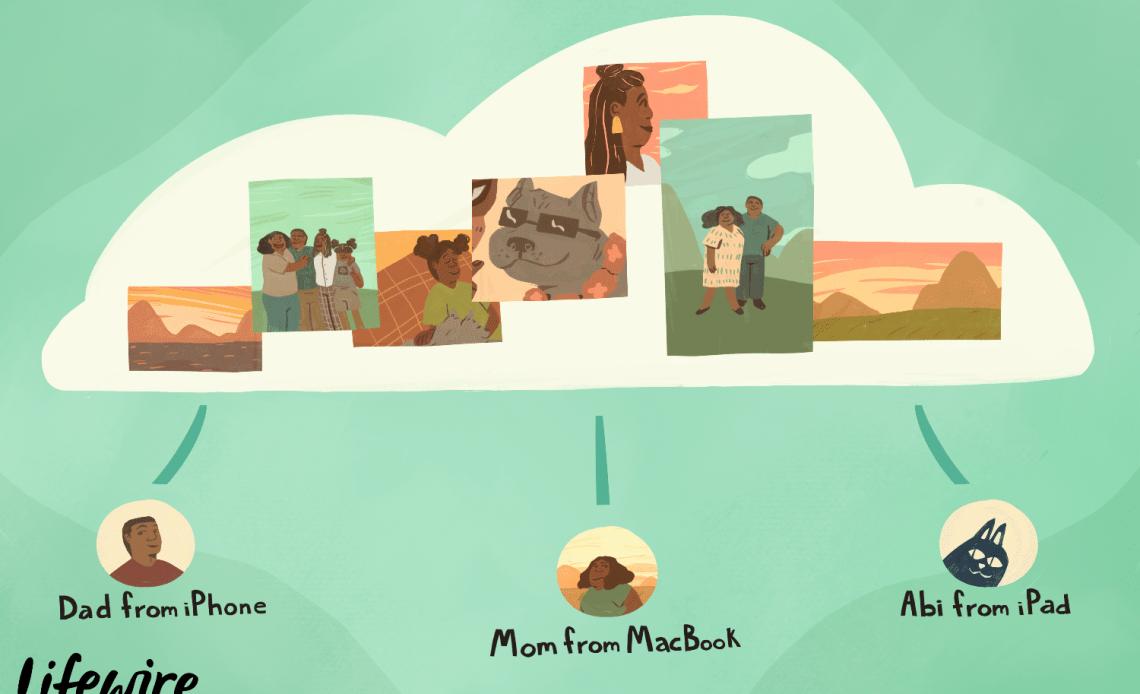 Иллюстрация папы, мамы и ребенка с фотографиями из iCloud