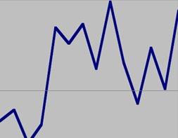 6 блогов, которые помогут вам понять экономику