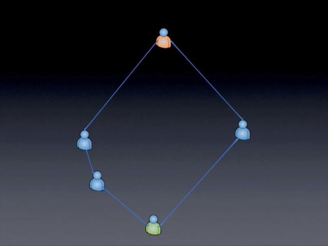 OneSwarm делает общий доступ к файлам P2P личным и личным