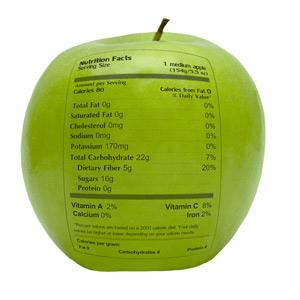 7 сайтов, которые дают вам информацию о питании, чтобы питаться умнее