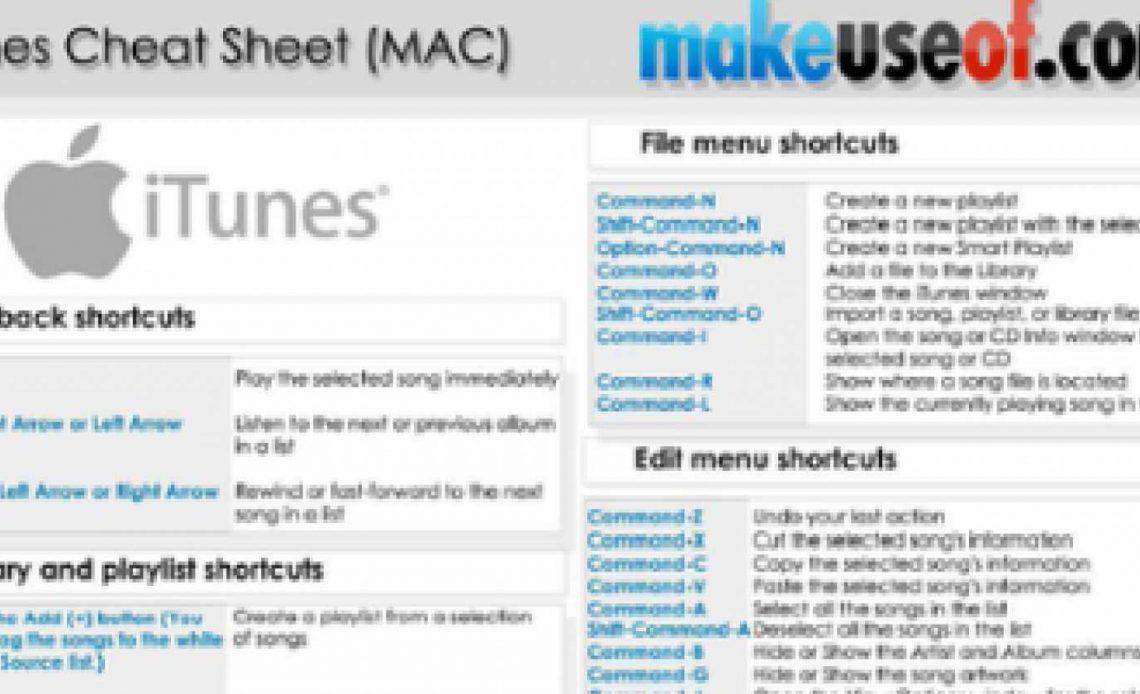 Шпаргалка по iTunes (Mac)