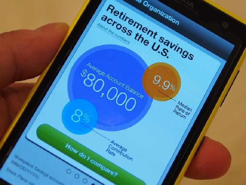 Официальное приложение NetBenefits от Fidelity Investments для Windows Phone